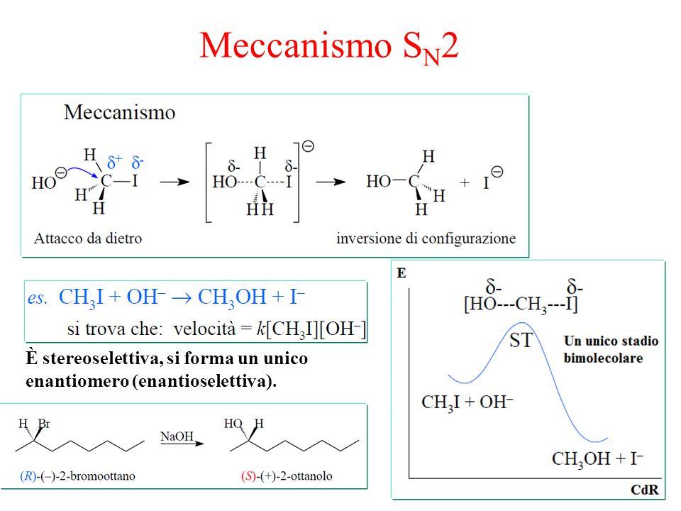 Meccanismo S N 2 È stereoselettiva, si forma un unico enantiomero (enantioselettiva).