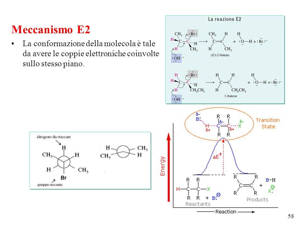 Meccanismo E2 La conformazione della molecola è tale da avere le coppie elettroniche coinvolte sullo stesso piano. 58