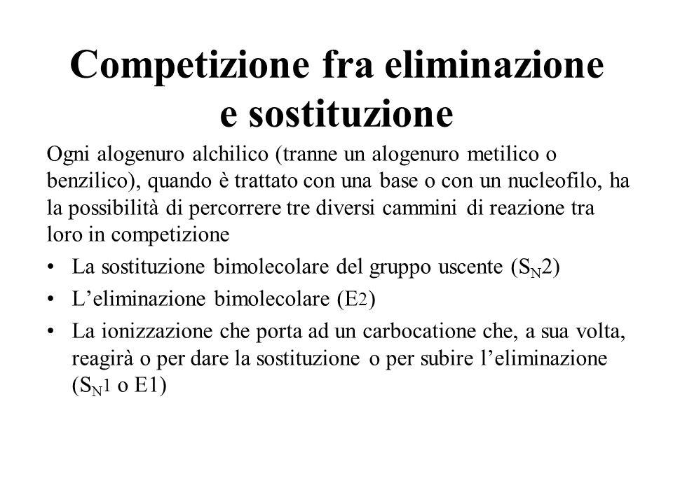 Competizione fra eliminazione e sostituzione Ogni alogenuro alchilico (tranne un alogenuro metilico o benzilico), quando è trattato con una base o con