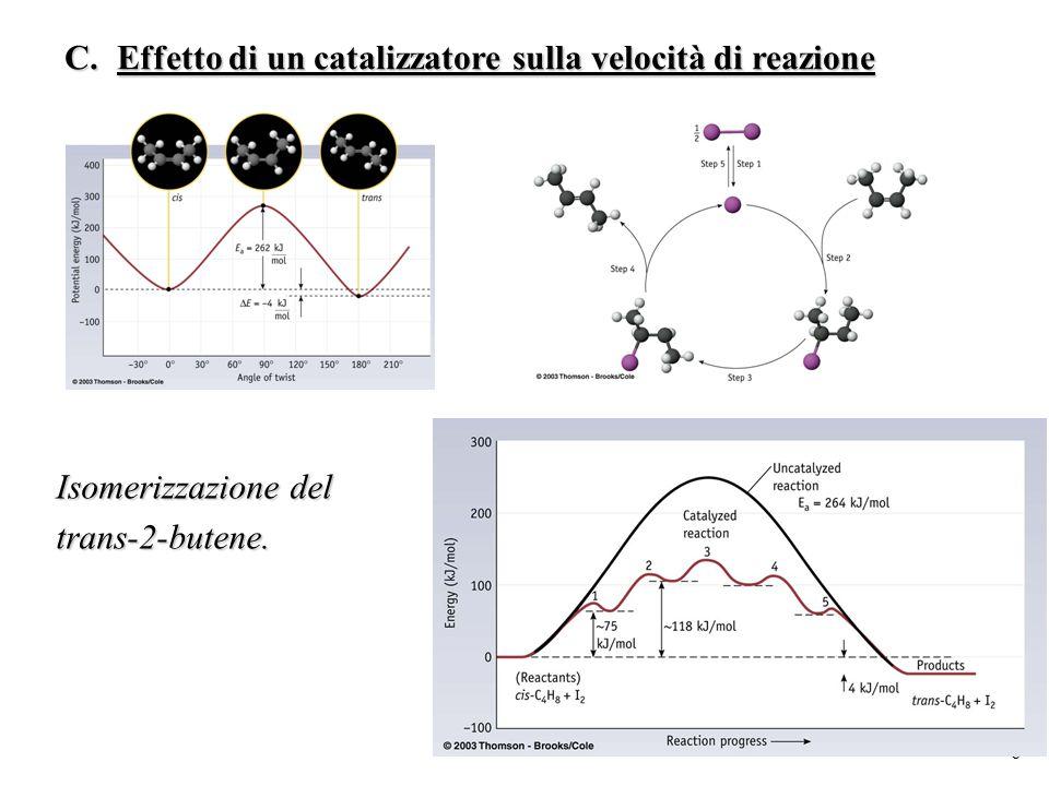 6 C.Effetto di un catalizzatore sulla velocità di reazione Isomerizzazione del trans-2-butene.