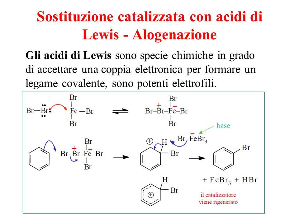 Sostituzione catalizzata con acidi di Lewis - Alogenazione Gli acidi di Lewis sono specie chimiche in grado di accettare una coppia elettronica per formare un legame covalente, sono potenti elettrofili.