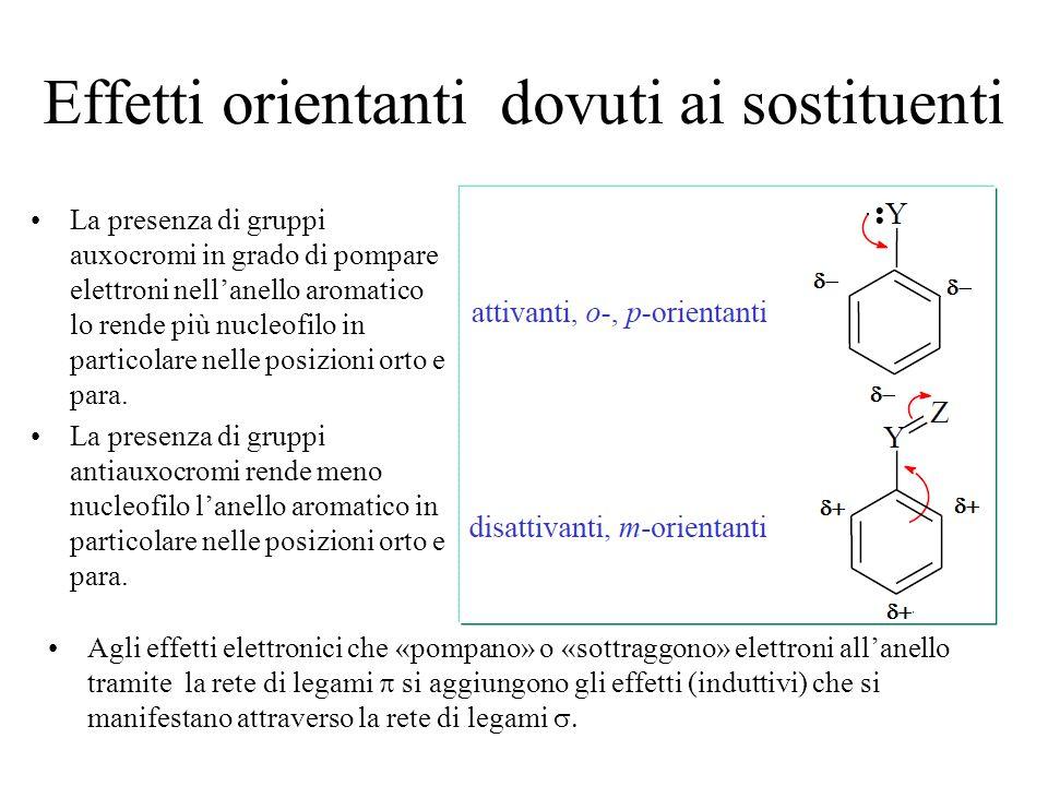 Effetti orientanti dovuti ai sostituenti La presenza di gruppi auxocromi in grado di pompare elettroni nell'anello aromatico lo rende più nucleofilo in particolare nelle posizioni orto e para.