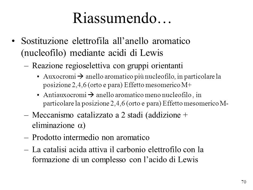 Riassumendo… Sostituzione elettrofila all'anello aromatico (nucleofilo) mediante acidi di Lewis –Reazione regioselettiva con gruppi orientanti Auxocro