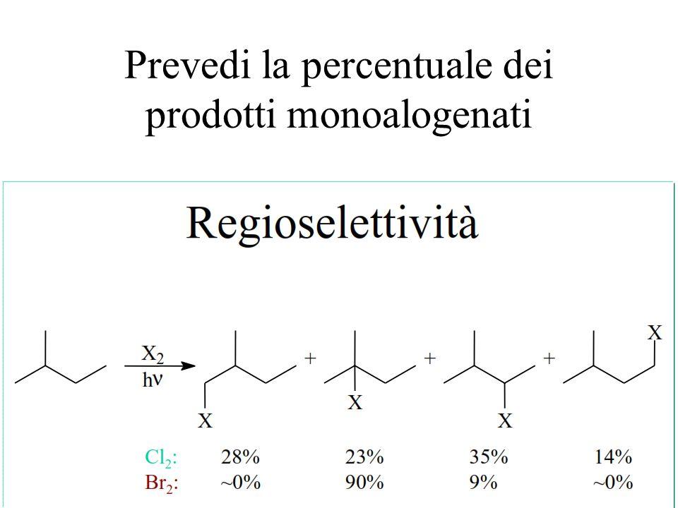 Prevedi la percentuale dei prodotti monoalogenati 77