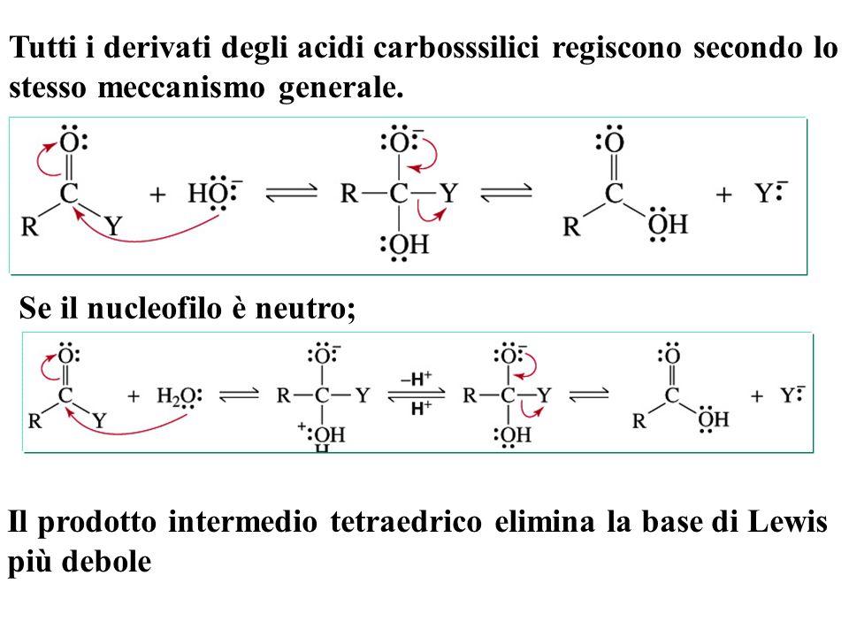 Tutti i derivati degli acidi carbosssilici regiscono secondo lo stesso meccanismo generale. Il prodotto intermedio tetraedrico elimina la base di Lewi