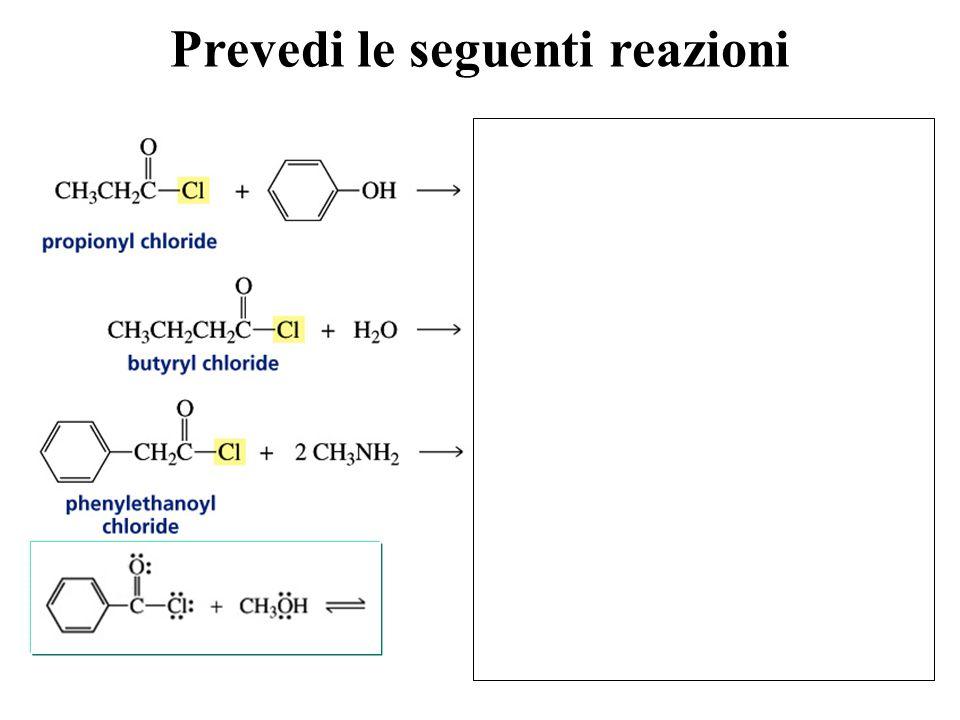 La sostituzione nucleofila Altri Esempi: Esempio: