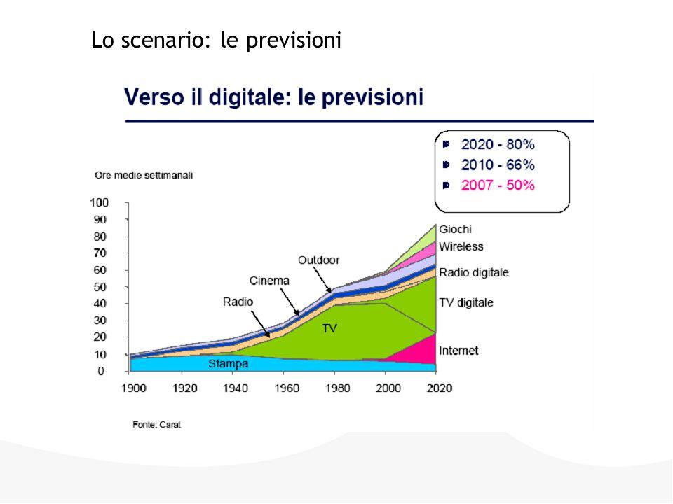 - Il mercato della televisione interattiva (iTV) è in fase di evoluzione e ricco di opportunità di sviluppo nella maggior parte dei paesi europei.