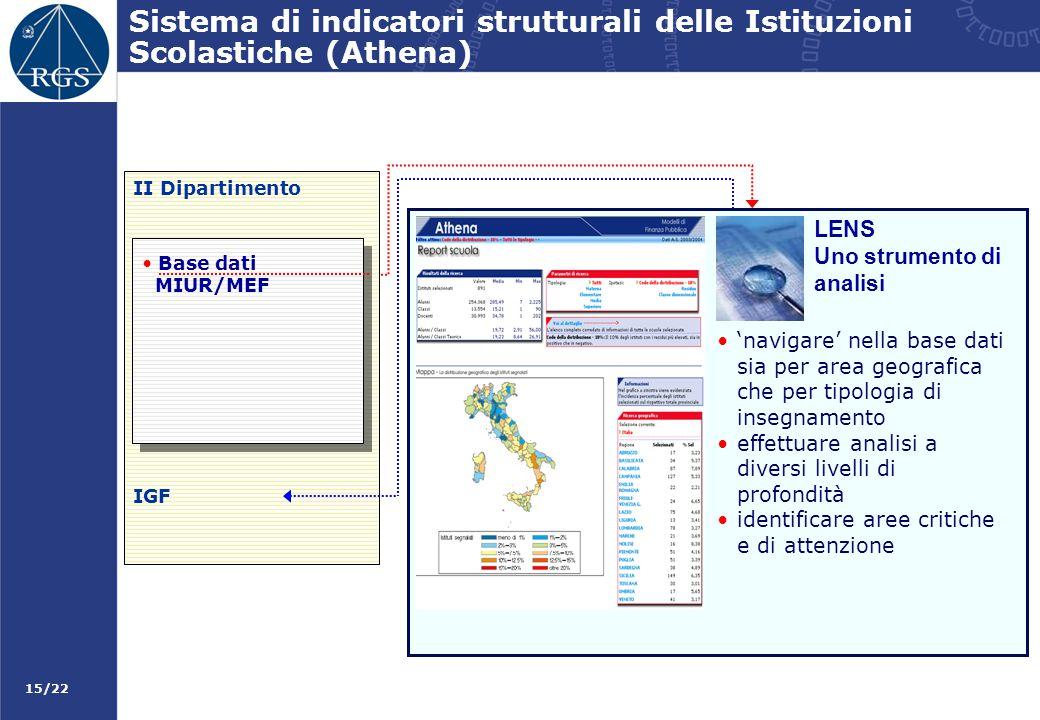 15/22 Sistema di indicatori strutturali delle Istituzioni Scolastiche (Athena) II Dipartimento IGF Base dati MIUR/MEF Base dati MIUR/MEF LENS Uno stru