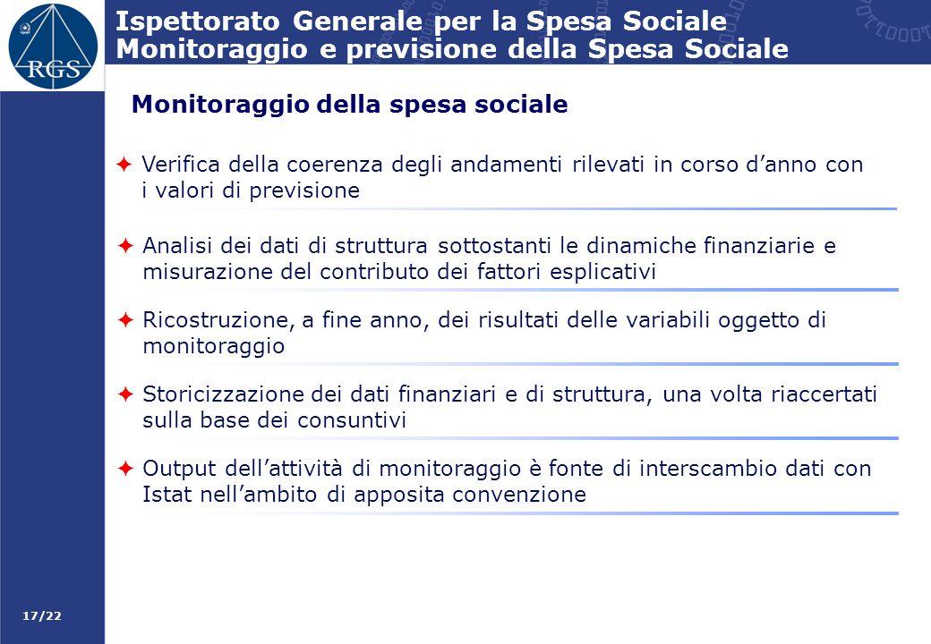 17/22 Verifica della coerenza degli andamenti rilevati in corso d'anno con i valori di previsione F Ispettorato Generale per la Spesa Sociale Monitora