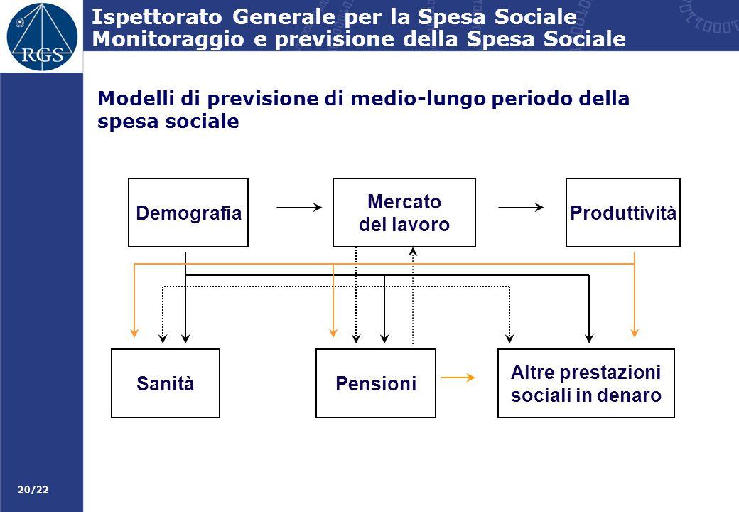 20/22 Ispettorato Generale per la Spesa Sociale Monitoraggio e previsione della Spesa Sociale Modelli di previsione di medio-lungo periodo della spesa