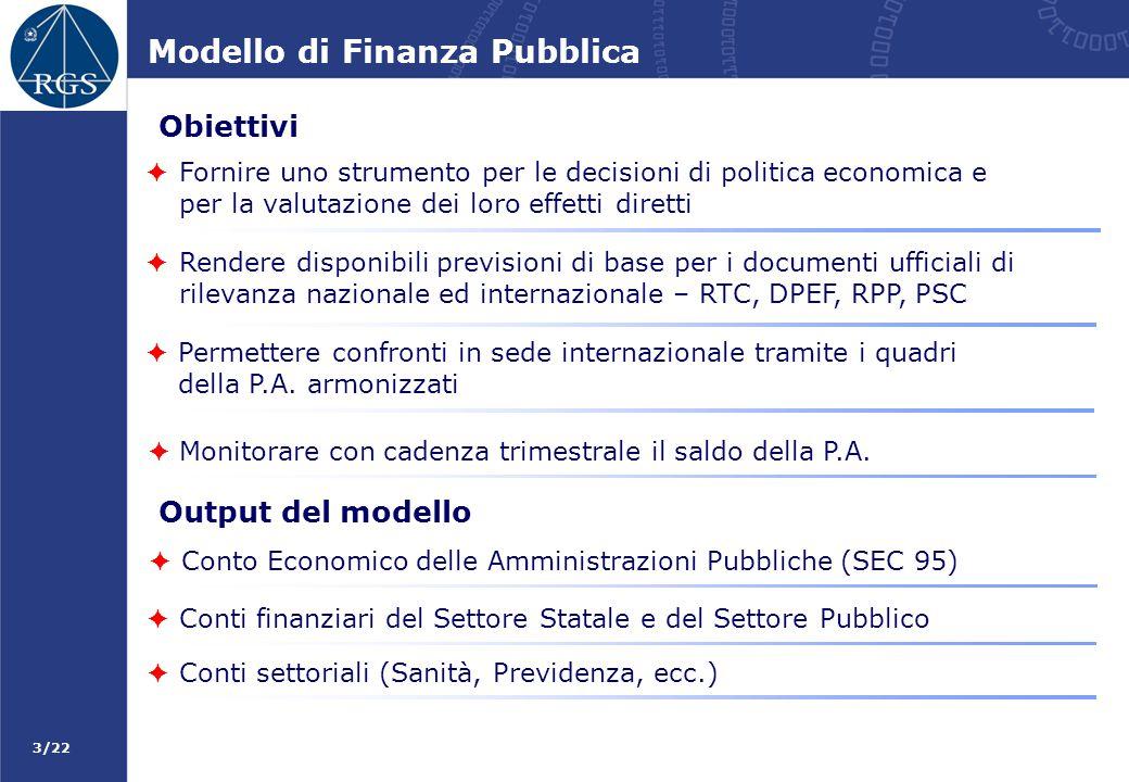 3/22 Modello di Finanza Pubblica Fornire uno strumento per le decisioni di politica economica e per la valutazione dei loro effetti diretti F Rendere
