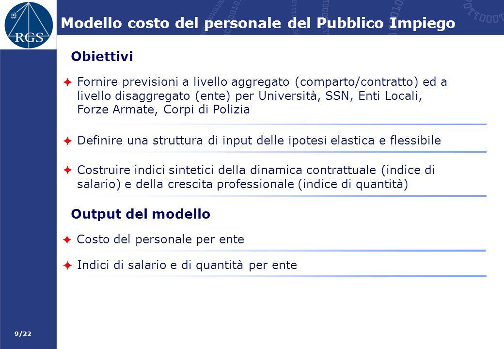 9/22 Modello costo del personale del Pubblico Impiego Definire una struttura di input delle ipotesi elastica e flessibile F Fornire previsioni a livel