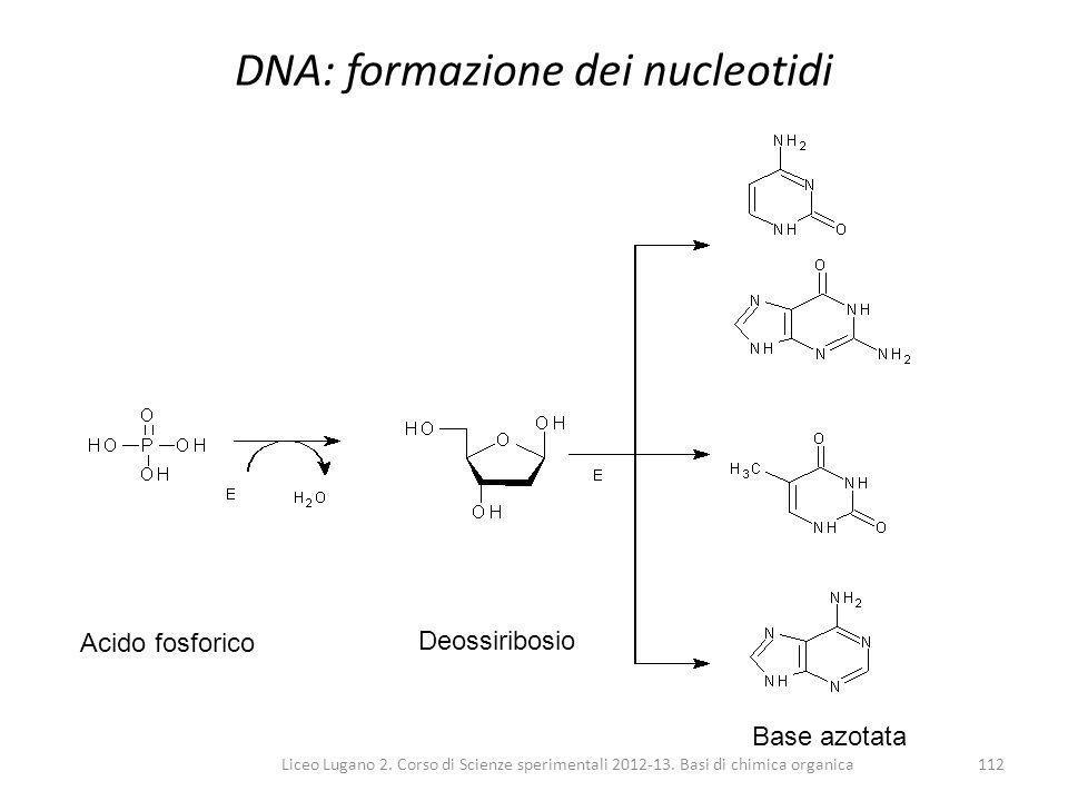 Liceo Lugano 2. Corso di Scienze sperimentali 2012-13. Basi di chimica organica112 DNA: formazione dei nucleotidi Acido fosforico Deossiribosio Base a