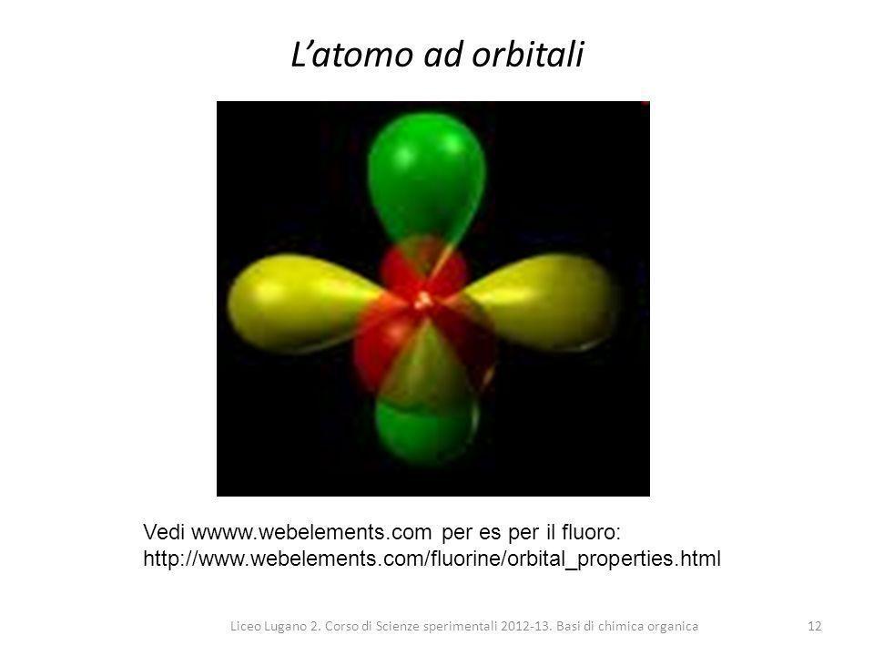 Liceo Lugano 2. Corso di Scienze sperimentali 2012-13. Basi di chimica organica12 L'atomo ad orbitali Vedi wwww.webelements.com per es per il fluoro:
