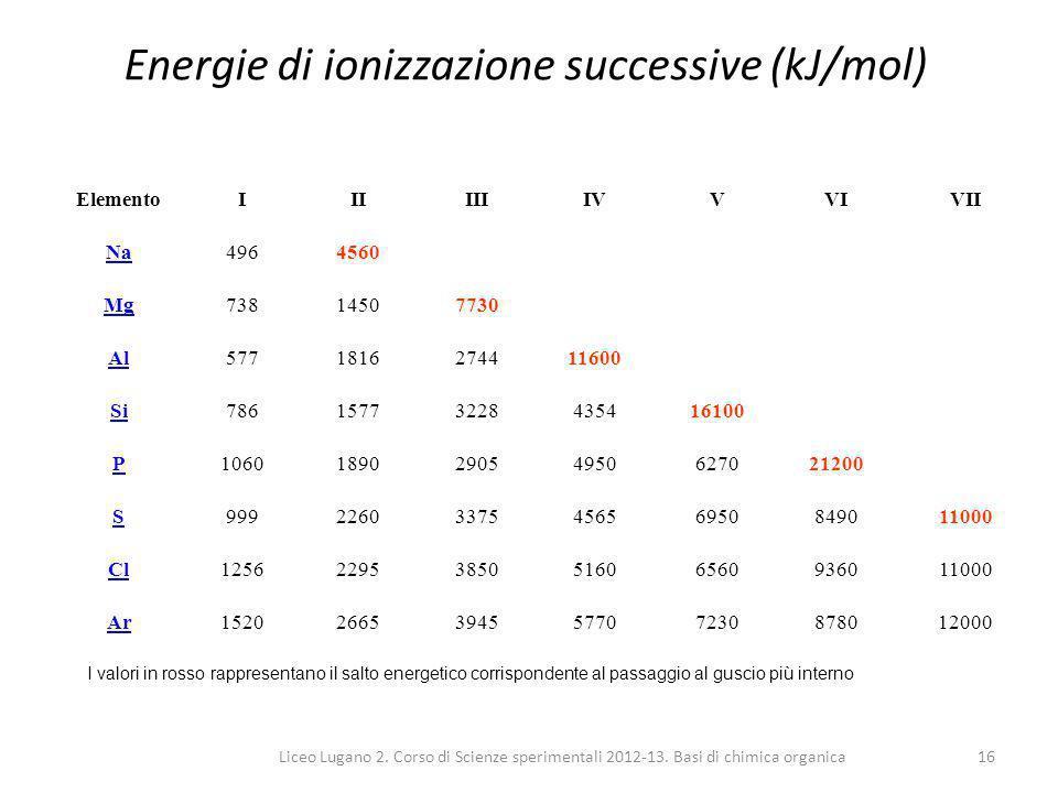 Liceo Lugano 2. Corso di Scienze sperimentali 2012-13. Basi di chimica organica16 Energie di ionizzazione successive (kJ/mol) ElementoIIIIIIIVVVIVII N