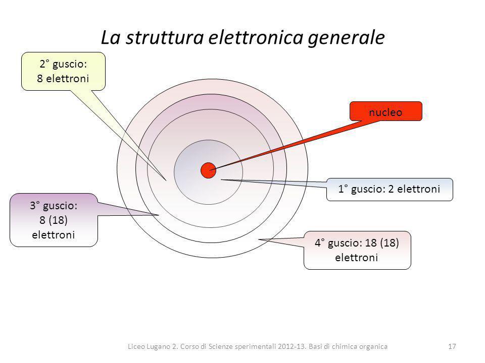 Liceo Lugano 2. Corso di Scienze sperimentali 2012-13. Basi di chimica organica17 La struttura elettronica generale nucleo 1° guscio: 2 elettroni 2° g