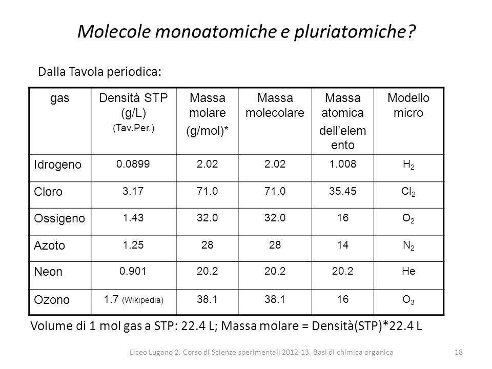 Liceo Lugano 2. Corso di Scienze sperimentali 2012-13. Basi di chimica organica18 Molecole monoatomiche e pluriatomiche? Dalla Tavola periodica: gasDe