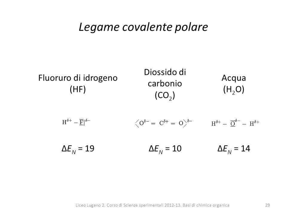 Liceo Lugano 2. Corso di Scienze sperimentali 2012-13. Basi di chimica organica29 Legame covalente polare Fluoruro di idrogeno (HF) Diossido di carbon