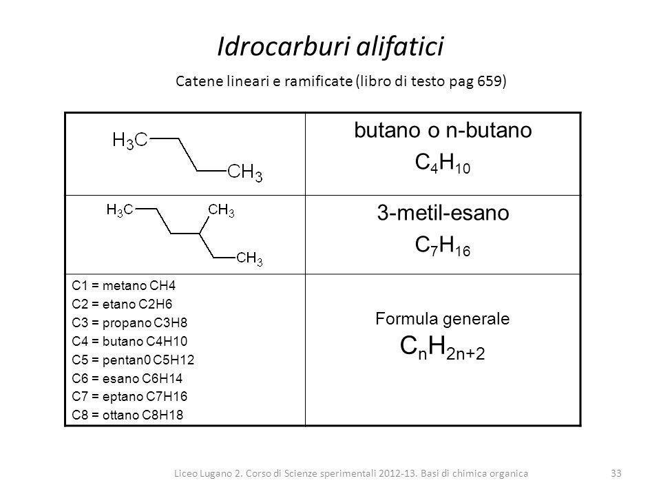 Liceo Lugano 2. Corso di Scienze sperimentali 2012-13. Basi di chimica organica33 Idrocarburi alifatici Catene lineari e ramificate (libro di testo pa