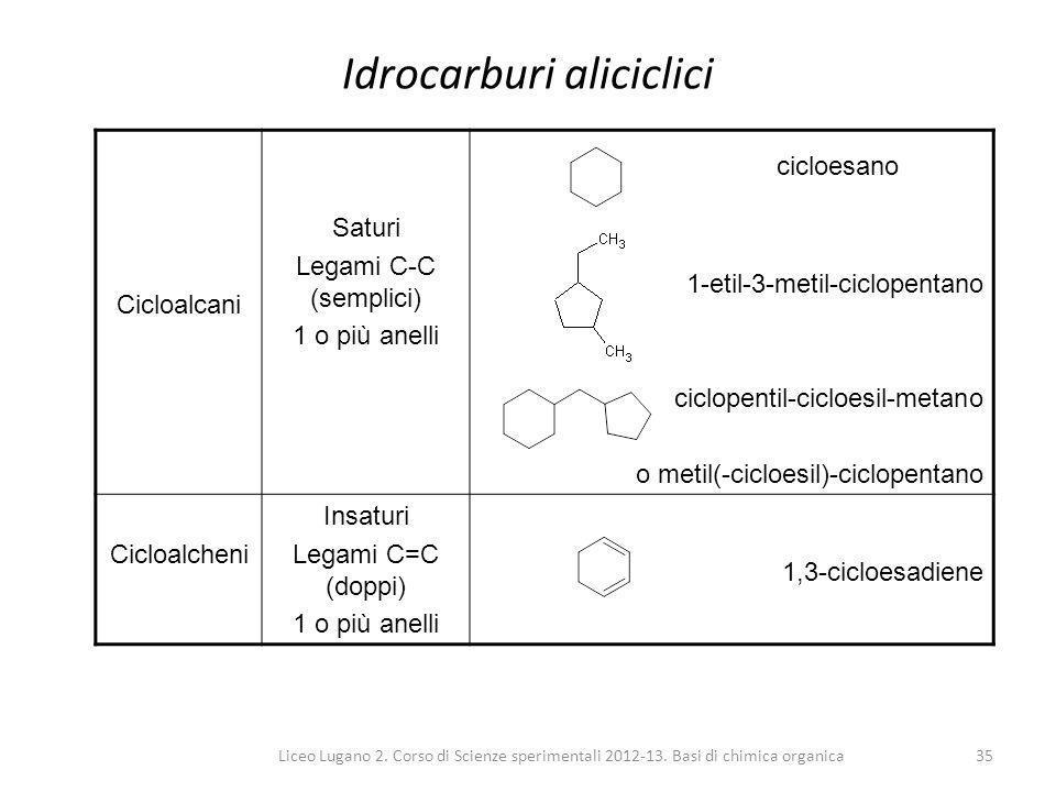 Liceo Lugano 2. Corso di Scienze sperimentali 2012-13. Basi di chimica organica35 Idrocarburi aliciclici Cicloalcani Saturi Legami C-C (semplici) 1 o