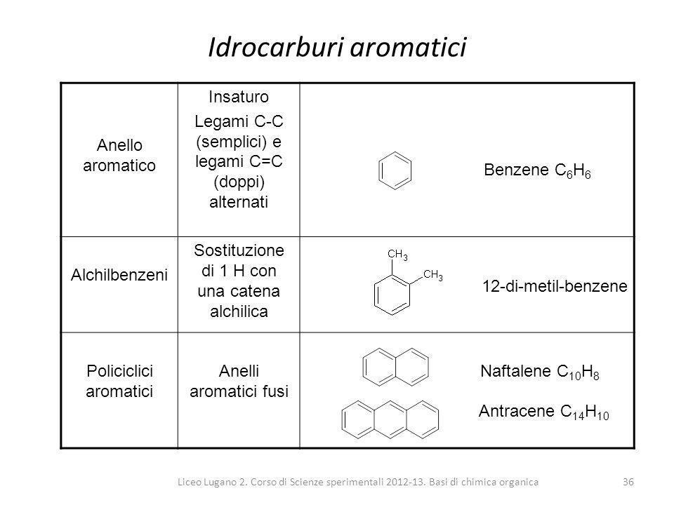 Liceo Lugano 2. Corso di Scienze sperimentali 2012-13. Basi di chimica organica36 Idrocarburi aromatici Anello aromatico Insaturo Legami C-C (semplici