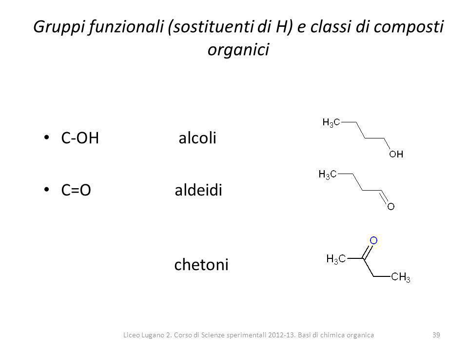 Liceo Lugano 2. Corso di Scienze sperimentali 2012-13. Basi di chimica organica39 Gruppi funzionali (sostituenti di H) e classi di composti organici C