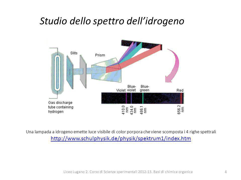 Liceo Lugano 2.Corso di Scienze sperimentali 2012-13.