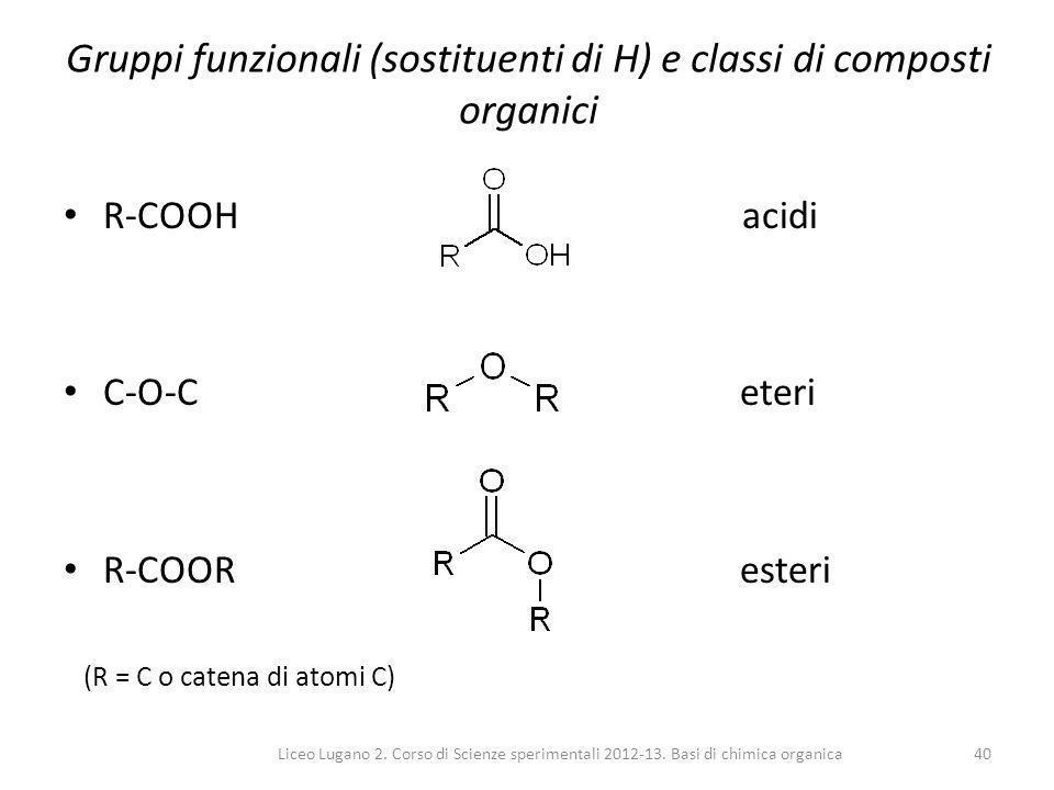 Liceo Lugano 2. Corso di Scienze sperimentali 2012-13. Basi di chimica organica40 Gruppi funzionali (sostituenti di H) e classi di composti organici R
