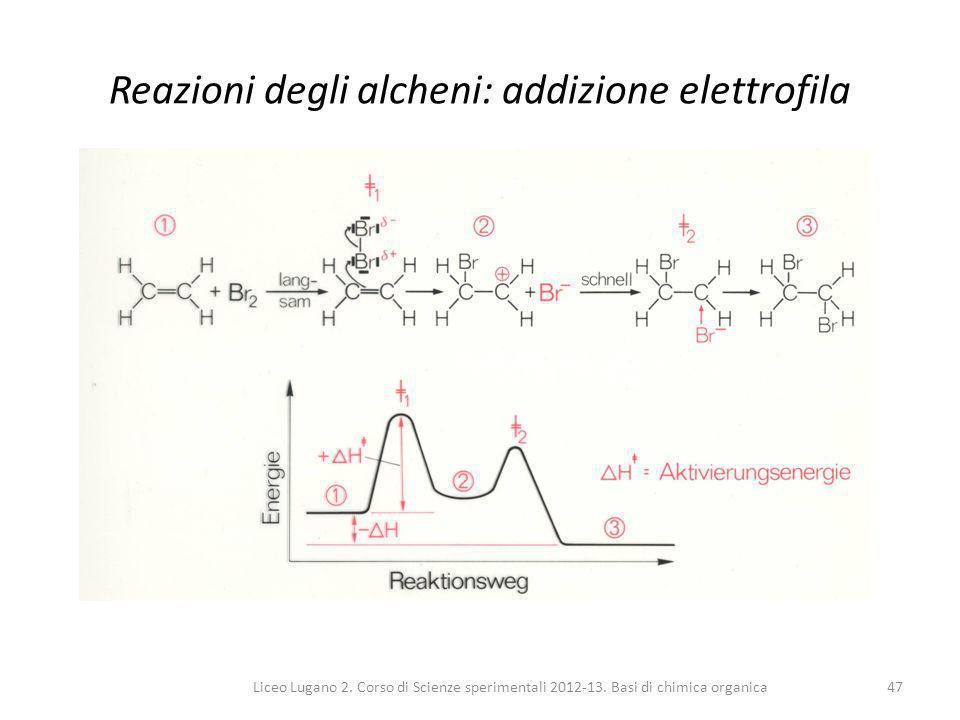 Liceo Lugano 2. Corso di Scienze sperimentali 2012-13. Basi di chimica organica47 Reazioni degli alcheni: addizione elettrofila