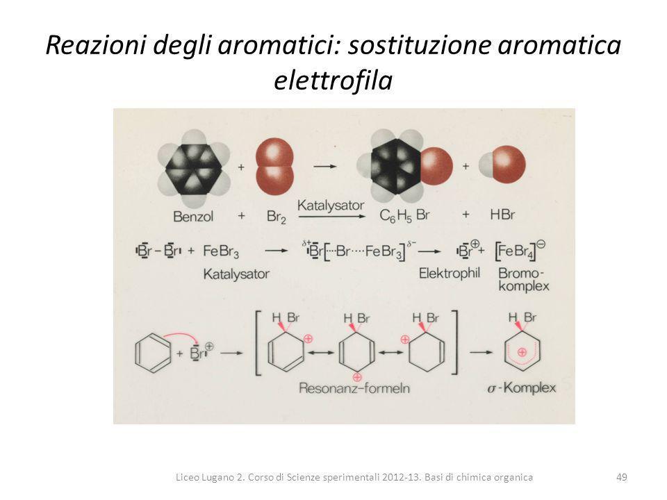 Liceo Lugano 2. Corso di Scienze sperimentali 2012-13. Basi di chimica organica49 Reazioni degli aromatici: sostituzione aromatica elettrofila