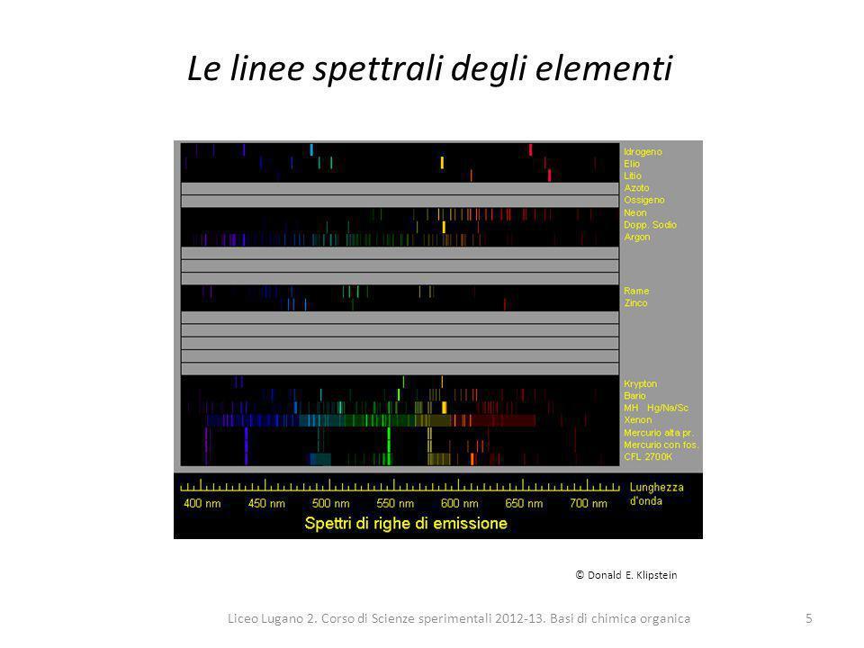 Liceo Lugano 2. Corso di Scienze sperimentali 2012-13. Basi di chimica organica5 Le linee spettrali degli elementi © Donald E. Klipstein