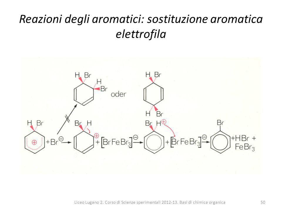 Liceo Lugano 2. Corso di Scienze sperimentali 2012-13. Basi di chimica organica50 Reazioni degli aromatici: sostituzione aromatica elettrofila