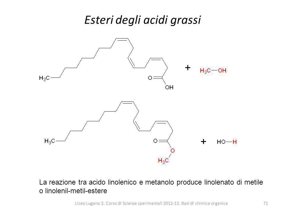 Liceo Lugano 2. Corso di Scienze sperimentali 2012-13. Basi di chimica organica71 Esteri degli acidi grassi La reazione tra acido linolenico e metanol