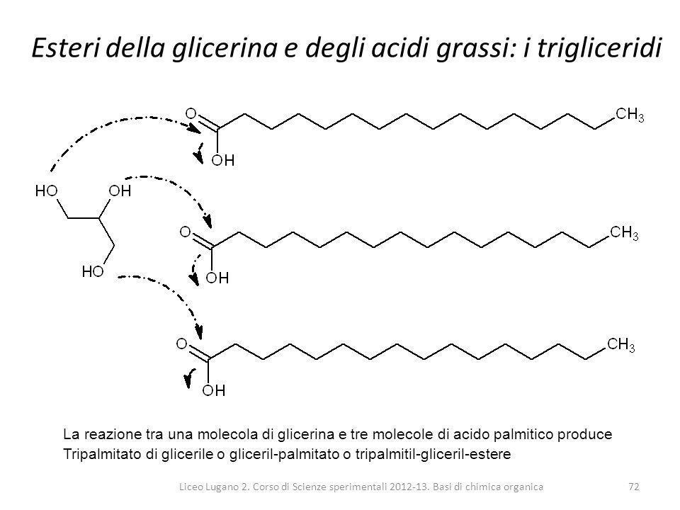 Liceo Lugano 2. Corso di Scienze sperimentali 2012-13. Basi di chimica organica72 Esteri della glicerina e degli acidi grassi: i trigliceridi La reazi