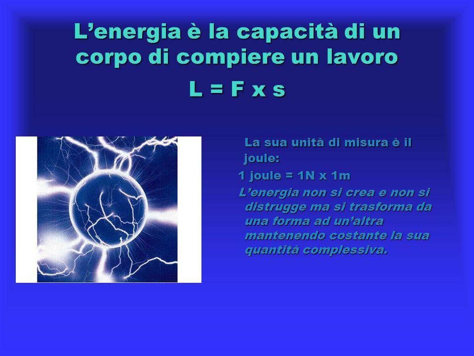 L'energia è la capacità di un corpo di compiere un lavoro L = F x s La sua unità di misura è il joule: La sua unità di misura è il joule: 1 joule = 1N