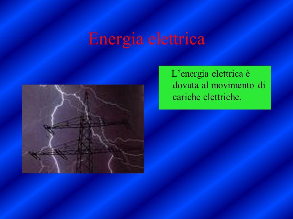 Energia solare L'energia solare è l'energia termica e luminosa del sole.