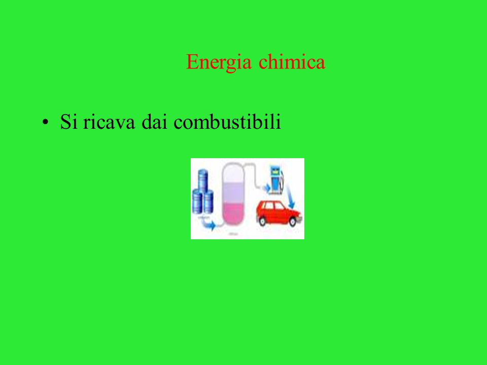 Si ricava dai combustibili Energia chimica