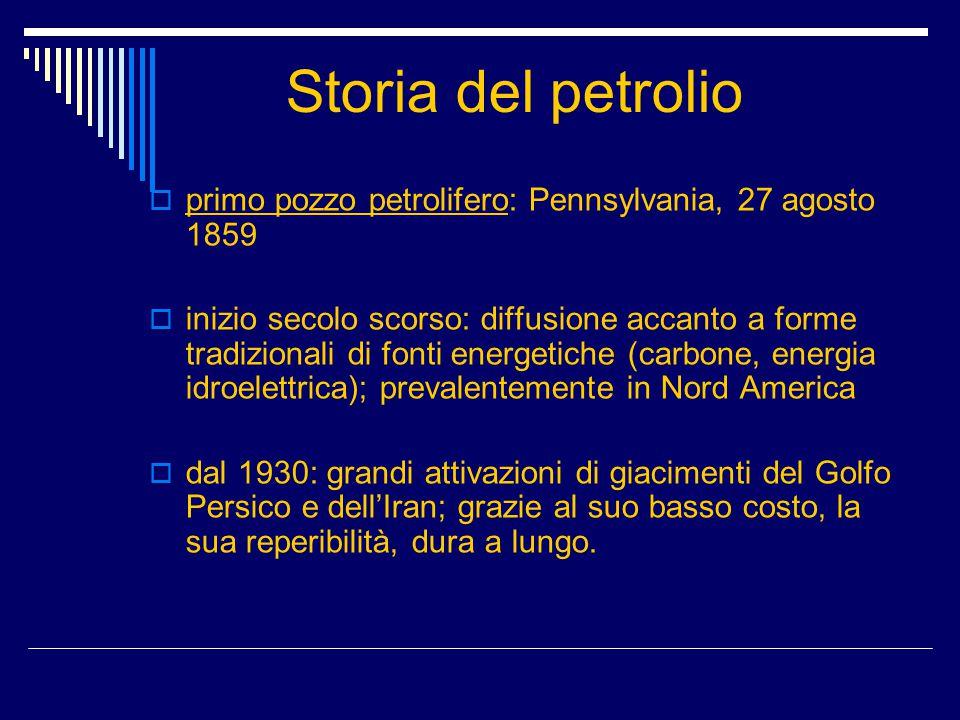  primo pozzo petrolifero: Pennsylvania, 27 agosto 1859  inizio secolo scorso: diffusione accanto a forme tradizionali di fonti energetiche (carbone,