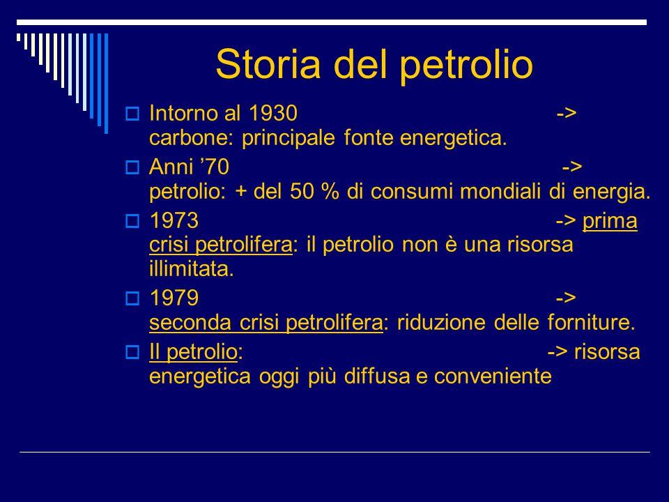  Intorno al 1930 -> carbone: principale fonte energetica.  Anni '70 -> petrolio: + del 50 % di consumi mondiali di energia.  1973 -> prima crisi pe