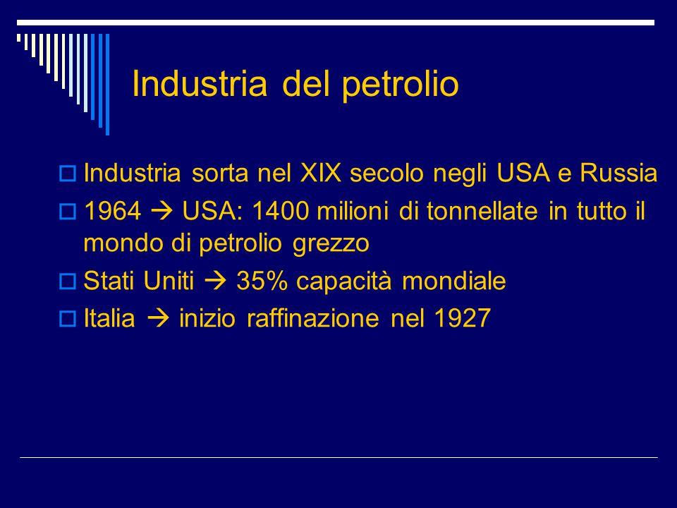 Industria del petrolio  Industria sorta nel XIX secolo negli USA e Russia  1964  USA: 1400 milioni di tonnellate in tutto il mondo di petrolio grez