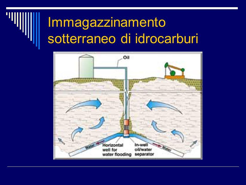 Immagazzinamento sotterraneo di idrocarburi