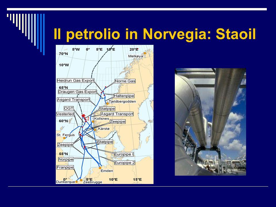 Il petrolio in Norvegia Una compagnia privata: Norsk Hydro  15 installazioni per olio e gas  Produzione 2004: 572'000 barili* per le maggiori compagnie mondiali  Base in Norvegia ma produzioni anche in Angola, Canada, Russia e Libia, e attività nel Golfo del Messico, in Iran e in Danimarca.