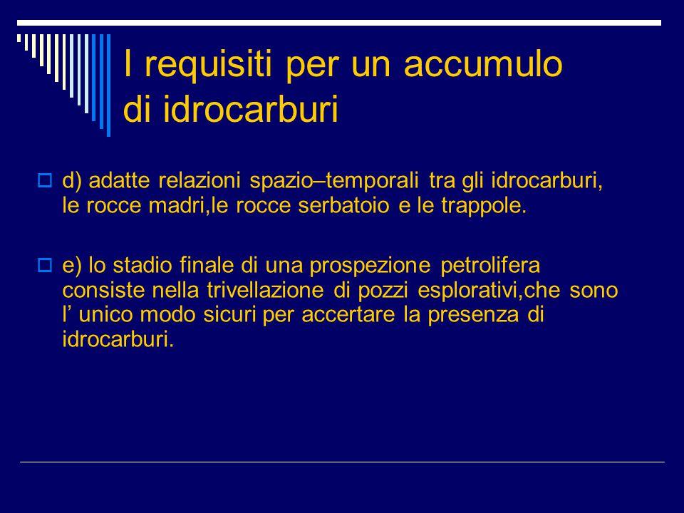  d) adatte relazioni spazio–temporali tra gli idrocarburi, le rocce madri,le rocce serbatoio e le trappole.  e) lo stadio finale di una prospezione