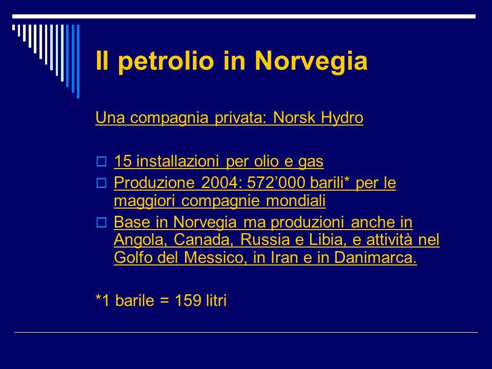 Il petrolio in Norvegia Una compagnia privata: Norsk Hydro  15 installazioni per olio e gas  Produzione 2004: 572'000 barili* per le maggiori compag