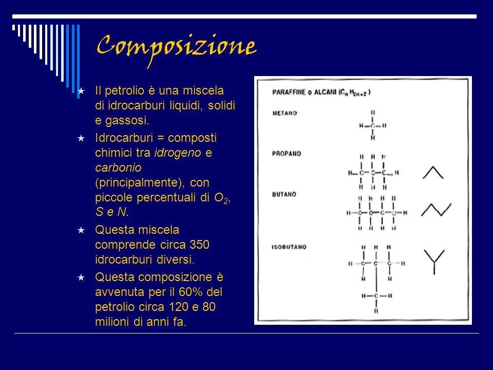Composizione  Il petrolio è una miscela di idrocarburi liquidi, solidi e gassosi.  Idrocarburi = composti chimici tra idrogeno e carbonio (principal