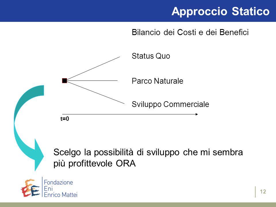 12 Approccio Statico Scelgo la possibilità di sviluppo che mi sembra più profittevole ORA Sviluppo Commerciale Parco Naturale Status Quo t=0 Bilancio dei Costi e dei Benefici