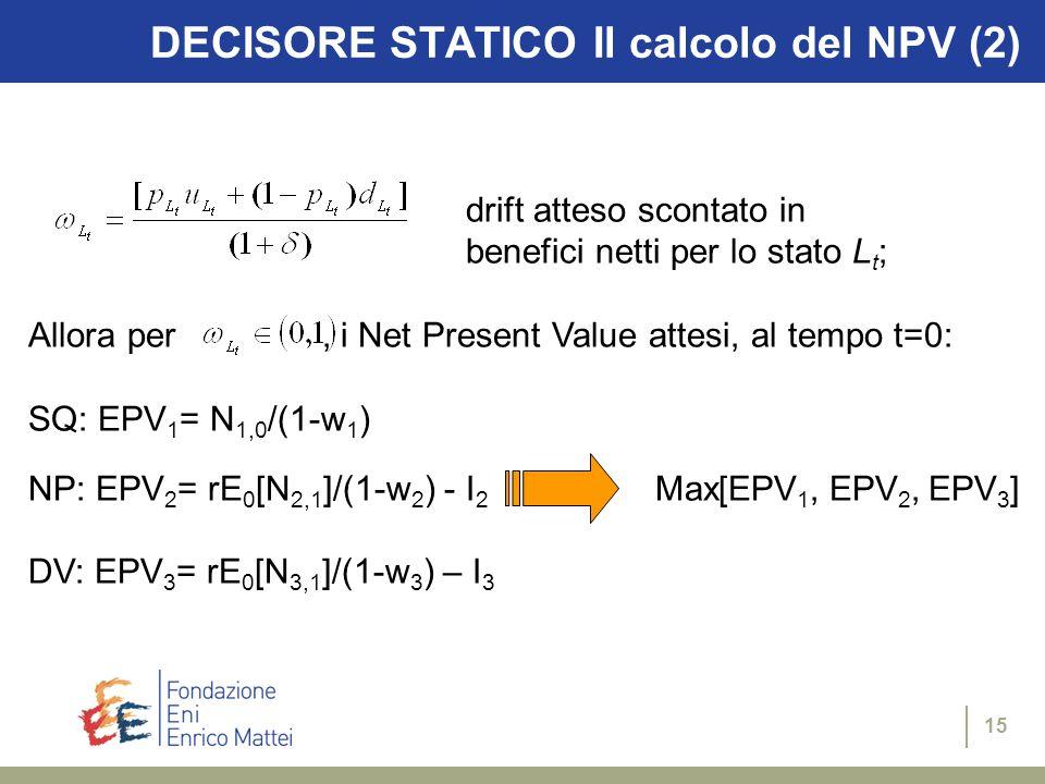 15 DECISORE STATICO Il calcolo del NPV (2) drift atteso scontato in benefici netti per lo stato L t ; Allora per, i Net Present Value attesi, al tempo t=0: SQ: EPV 1 = N 1,0 /(1-w 1 ) NP: EPV 2 = rE 0 [N 2,1 ]/(1-w 2 ) - I 2 Max[EPV 1, EPV 2, EPV 3 ] DV: EPV 3 = rE 0 [N 3,1 ]/(1-w 3 ) – I 3