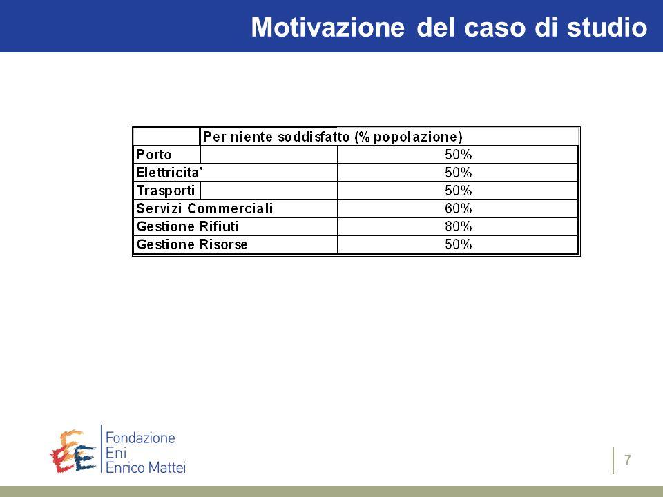 7 Motivazione del caso di studio