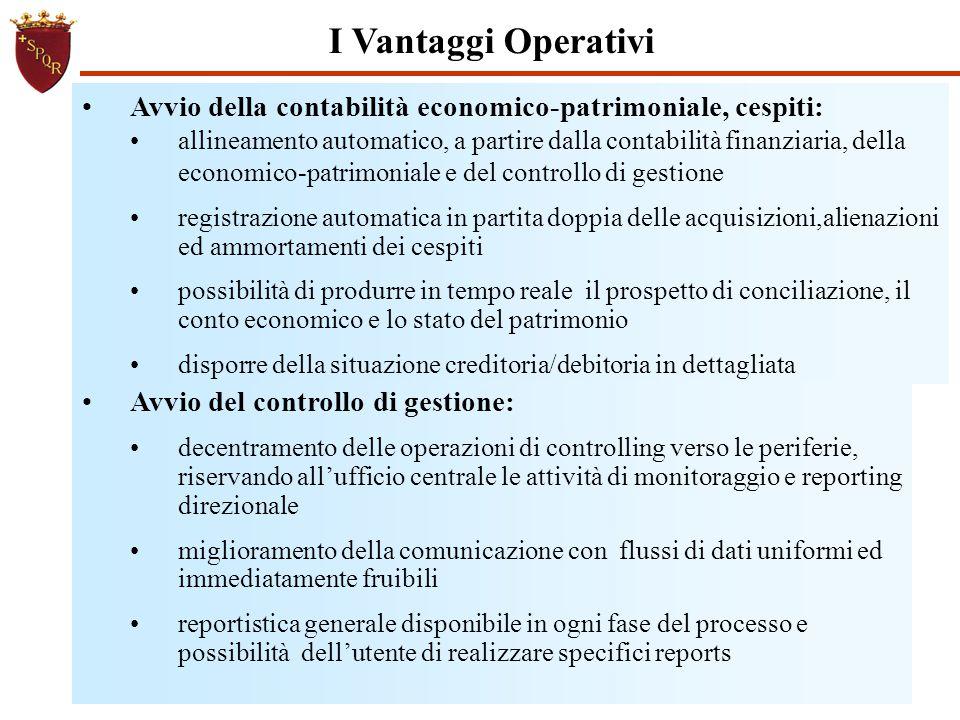 I Vantaggi Operativi Avvio della contabilità economico-patrimoniale, cespiti: allineamento automatico, a partire dalla contabilità finanziaria, della