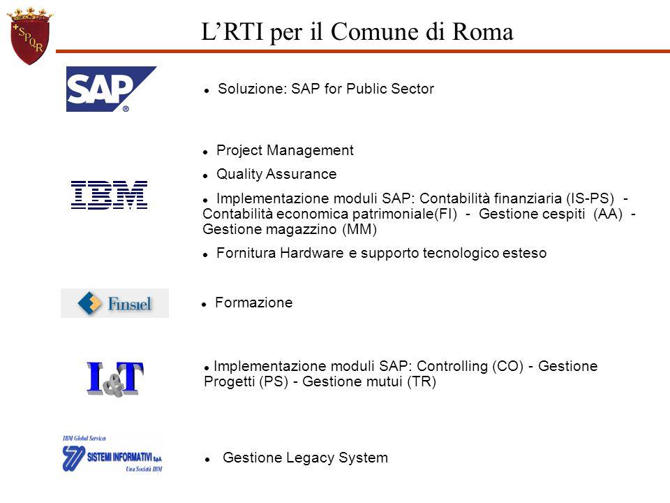 L'RTI per il Comune di Roma l Formazione l Implementazione moduli SAP: Controlling (CO) - Gestione Progetti (PS) - Gestione mutui (TR) l Gestione Lega